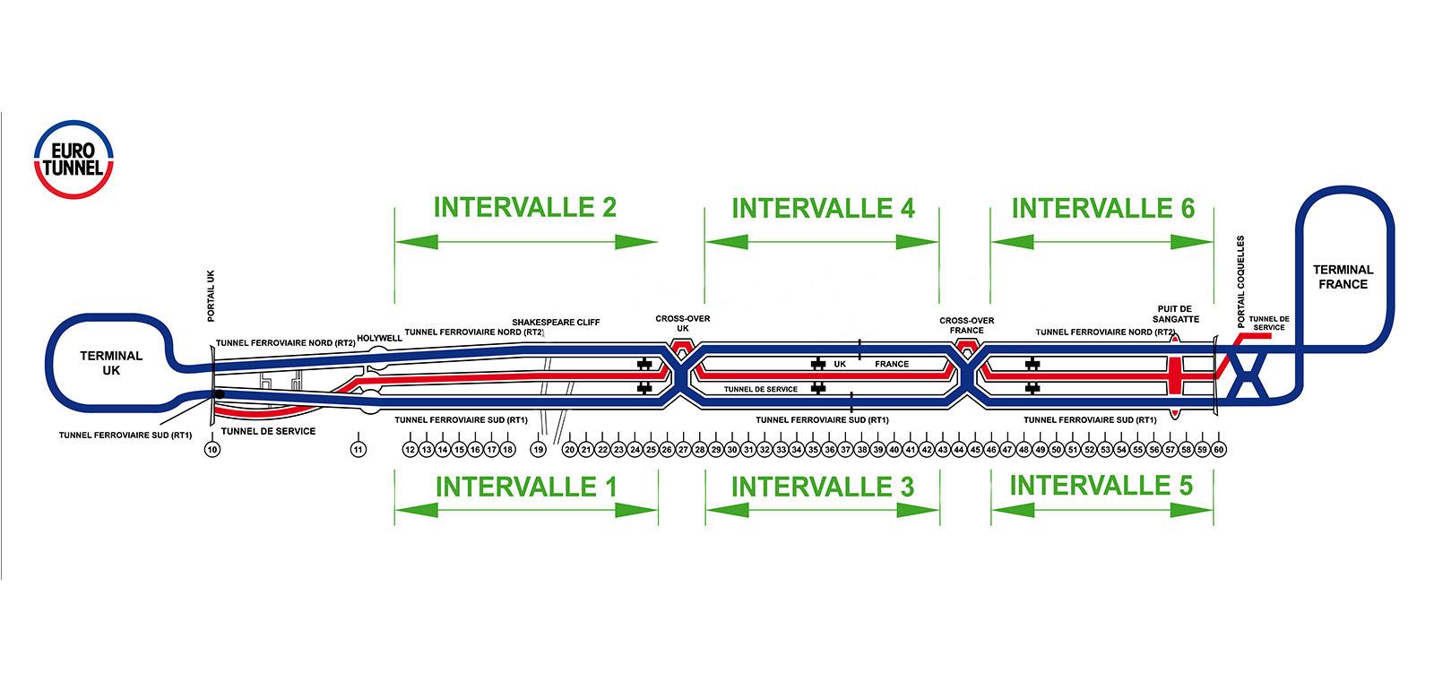Plan Eurotunnel